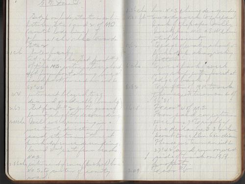 G. Chapman's Survey Notebook of Mining Claims In Marin County, California - c. 1904